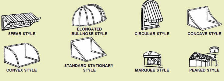 Awning Styles You Can Consider